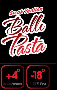 Ballı Pasta Balenka